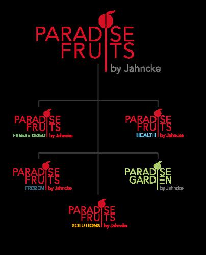 paradise fruits uebersicht mobile